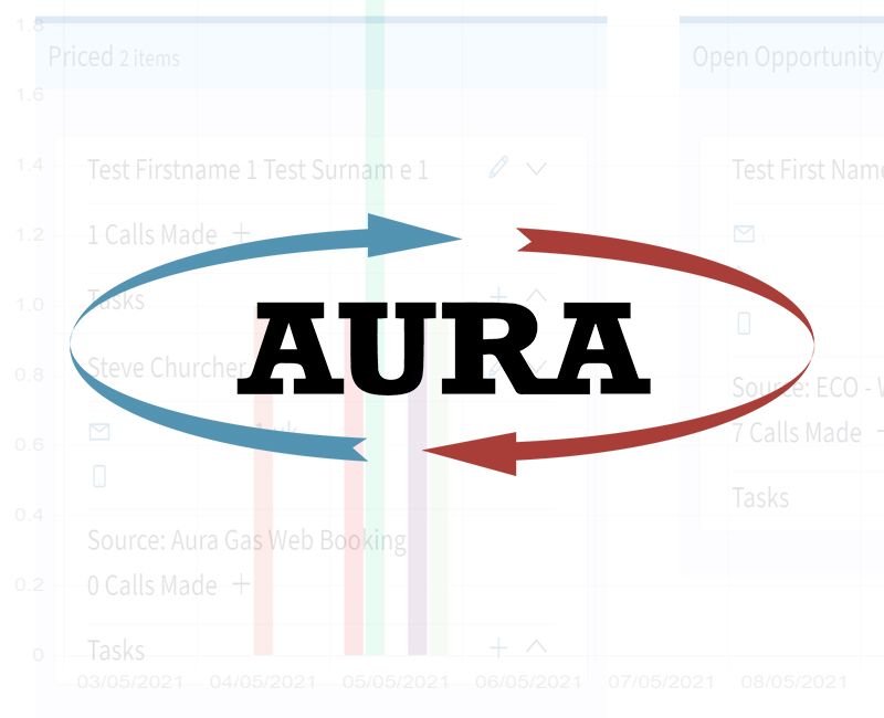 Aura Gas CRM